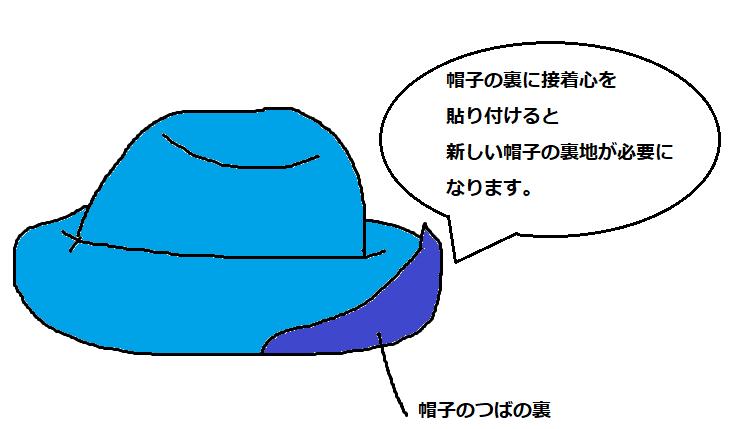 帽子のつばに接着芯